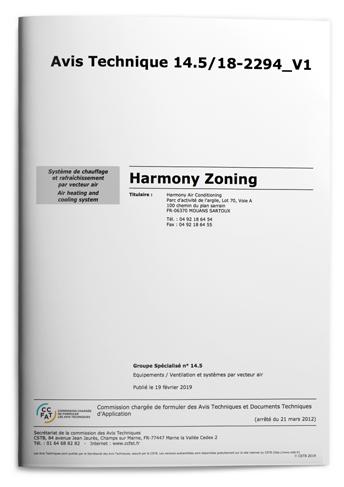 ATEC HARMONY ZONING